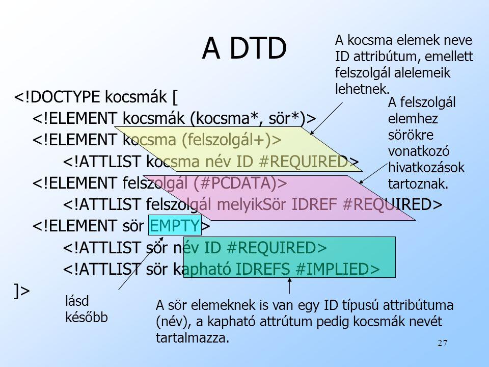 A DTD <!DOCTYPE kocsmák [ <!ELEMENT kocsmák (kocsma*, sör*)>